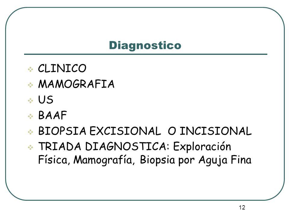 12 Diagnostico CLINICO MAMOGRAFIA US BAAF BIOPSIA EXCISIONAL O INCISIONAL TRIADA DIAGNOSTICA: Exploración Física, Mamografía, Biopsia por Aguja Fina