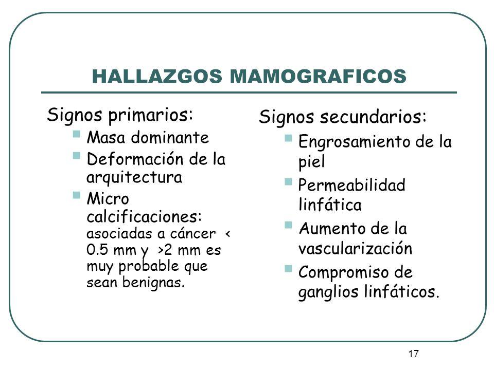 17 HALLAZGOS MAMOGRAFICOS Signos primarios: Masa dominante Deformación de la arquitectura Micro calcificaciones: asociadas a cáncer 2 mm es muy probab