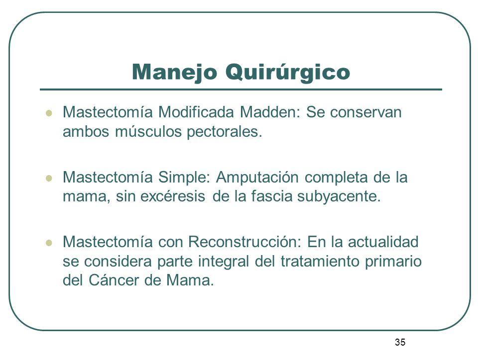 35 Mastectomía Modificada Madden: Se conservan ambos músculos pectorales. Mastectomía Simple: Amputación completa de la mama, sin excéresis de la fasc