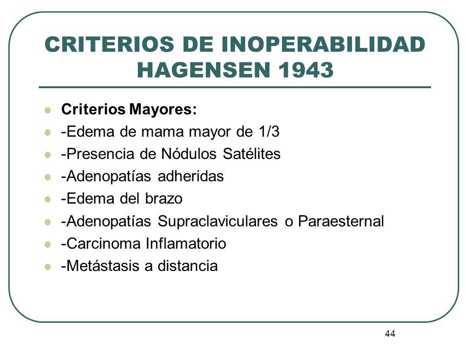 44 Criterios Mayores: -Edema de mama mayor de 1/3 -Presencia de Nódulos Satélites -Adenopatías adheridas -Edema del brazo -Adenopatías Supraclavicular