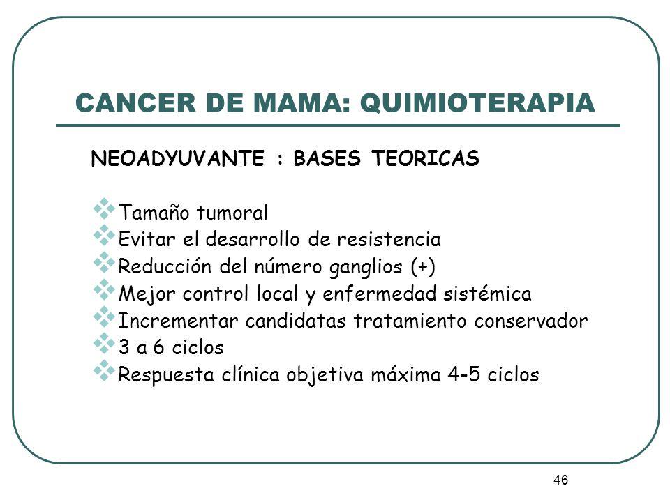 46 CANCER DE MAMA: QUIMIOTERAPIA NEOADYUVANTE : BASES TEORICAS Tamaño tumoral Evitar el desarrollo de resistencia Reducción del número ganglios (+) Me
