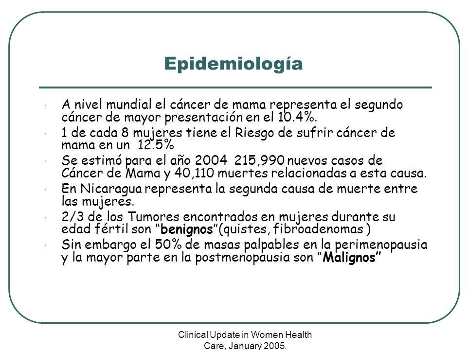 Clinical Update in Women Health Care, January 2005. Epidemiología A nivel mundial el cáncer de mama representa el segundo cáncer de mayor presentación