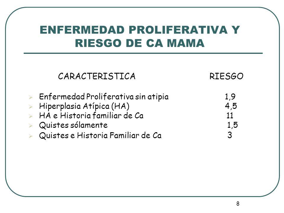 8 ENFERMEDAD PROLIFERATIVA Y RIESGO DE CA MAMA CARACTERISTICA RIESGO Enfermedad Proliferativa sin atipia 1,9 Hiperplasia Atípica (HA) 4,5 HA e Histori