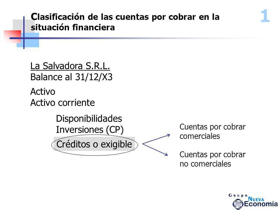 1 C lasificación de las cuentas por cobrar en la situación financiera La Salvadora S.R.L. Balance al 31/12/X3 Activo Activo corriente Disponibilidades