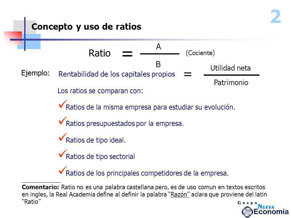 Los ratios se comparan con: Ratios de la misma empresa para estudiar su evolución. Ratios presupuestados por la empresa. Ratios de tipo ideal. Ratios