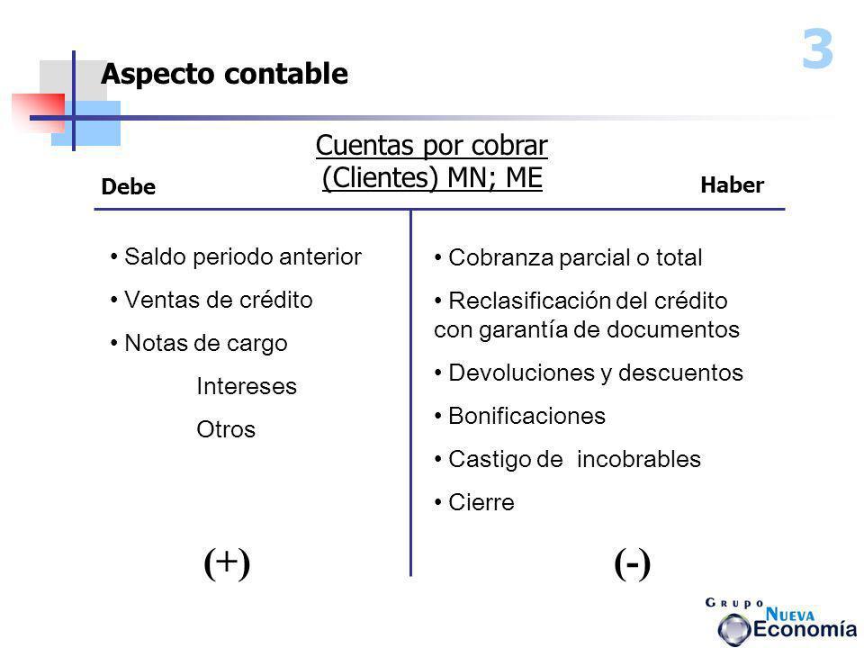 Cuentas por cobrar (Clientes) MN; ME Saldo periodo anterior Ventas de crédito Notas de cargo Intereses Otros (+) Cobranza parcial o total Reclasificac