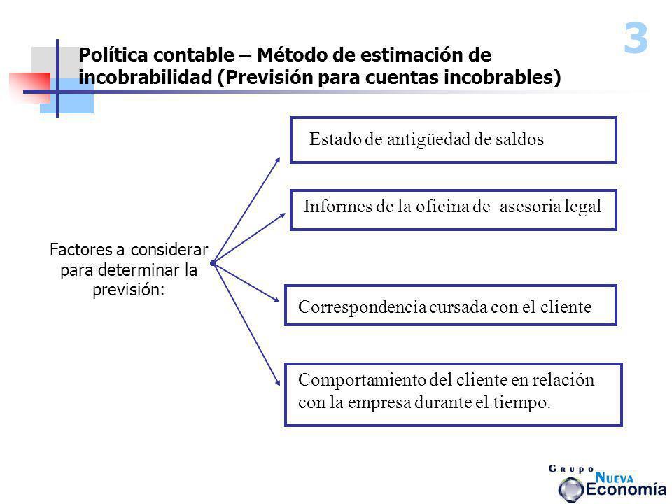 Factores a considerar para determinar la previsión: Estado de antigüedad de saldos Informes de la oficina de asesoria legal Correspondencia cursada co
