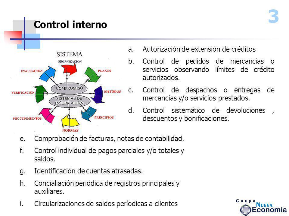 Control interno e.Comprobación de facturas, notas de contabilidad. f.Control individual de pagos parciales y/o totales y saldos. g.Identificación de c