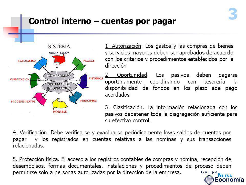 3 Control interno – cuentas por pagar 1. Autorización. Los gastos y las compras de bienes y servicios mayores deben ser aprobados de acuerdo con los c