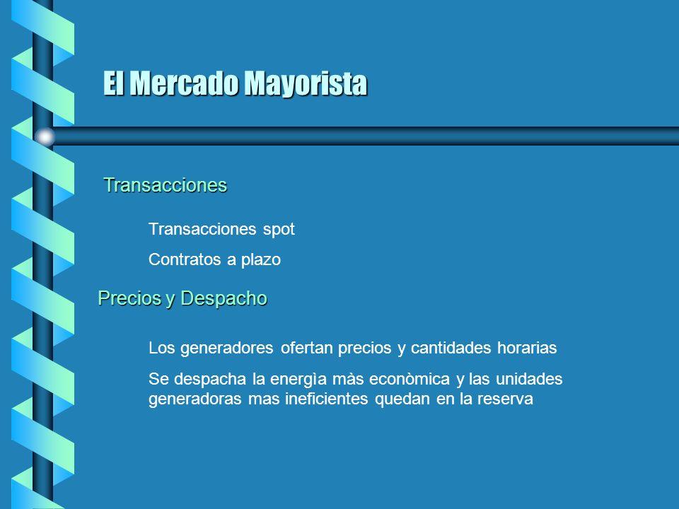 El Mercado Mayorista Gestiòn Se crea un centro de gestiòn del sistema y administraciòn del mercado mayorista Operaciòn y control del sistema intercone