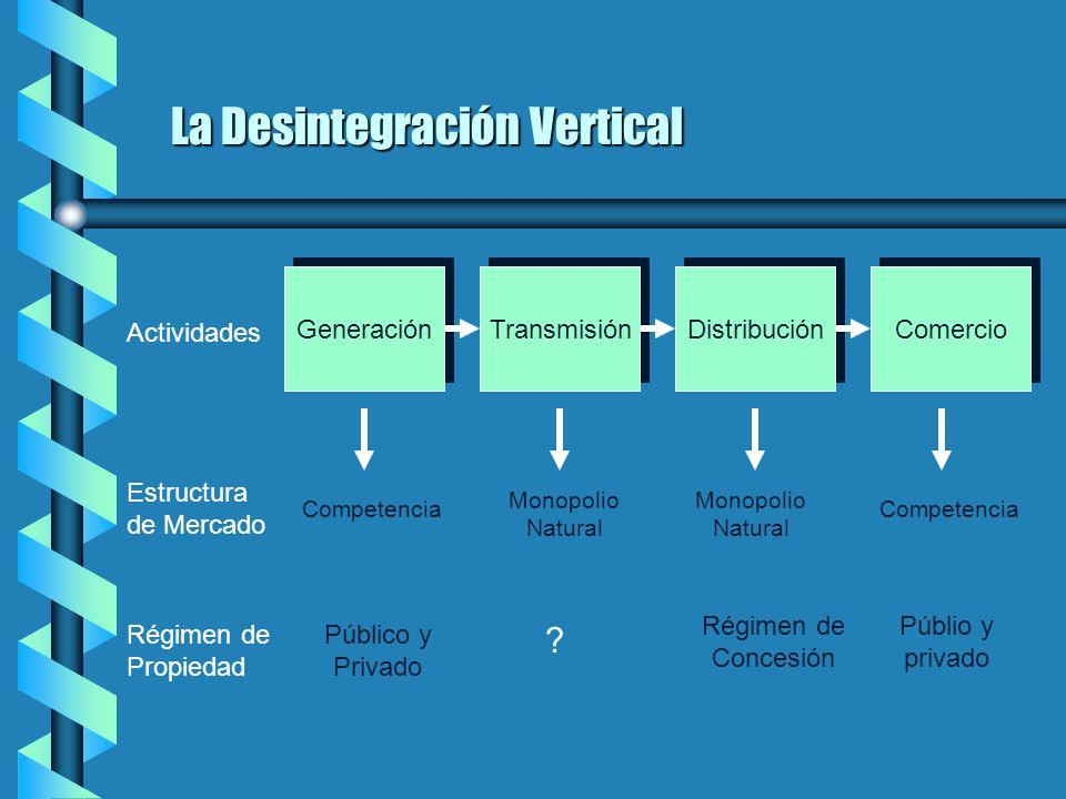 Aspectos Fundamentales de la LOSEN (a) Desintegración vertical (jurídica, contable y de gestión) (b) Apertura a la competencia en Generación y Comerci
