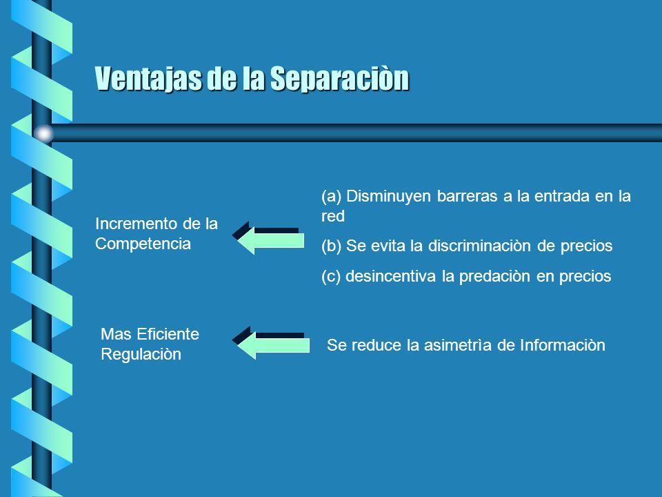 La Desintegración Vertical Actividades Generación Transmisión Comercio Distribución Régimen de Propiedad Estructura de Mercado Competencia Monopolio N
