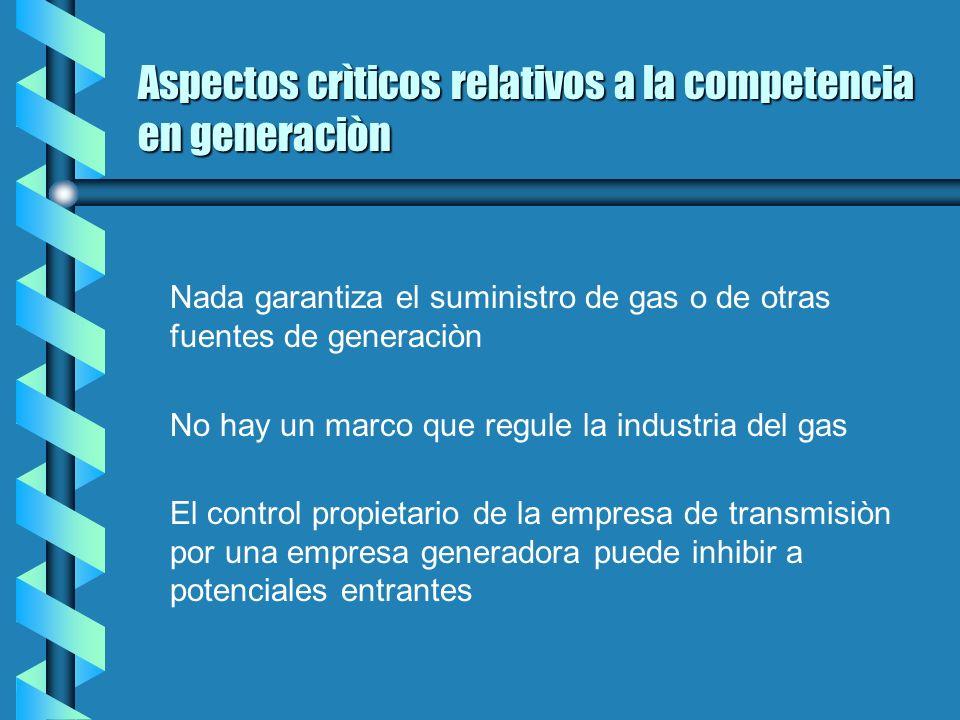 Apertura a la Competencia (Generaciòn) Hay argumentos que justifican la posibilidad de hacer mas competitiva la generaciòn Declive en los costos de fu