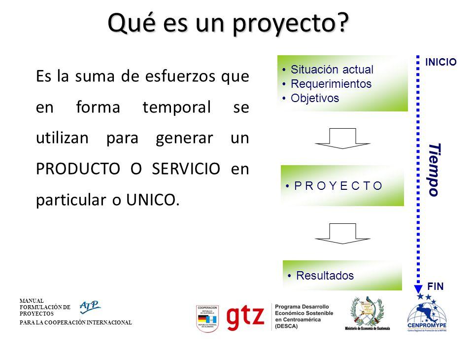 MANUAL FORMULACIÓN DE PROYECTOS PARA LA COOPERACIÓN INTERNACIONAL ETAPA DE INVERSION (EJECUCION) NECESIDADES EVALUACION DURANTE AMBIENTE DOCUMENTO APROBADO FINANCIAMIENTO APROBADO POLITICAS INVERSION IIIIII PROYECTO LISTO PARA OPERAR RECURSOS