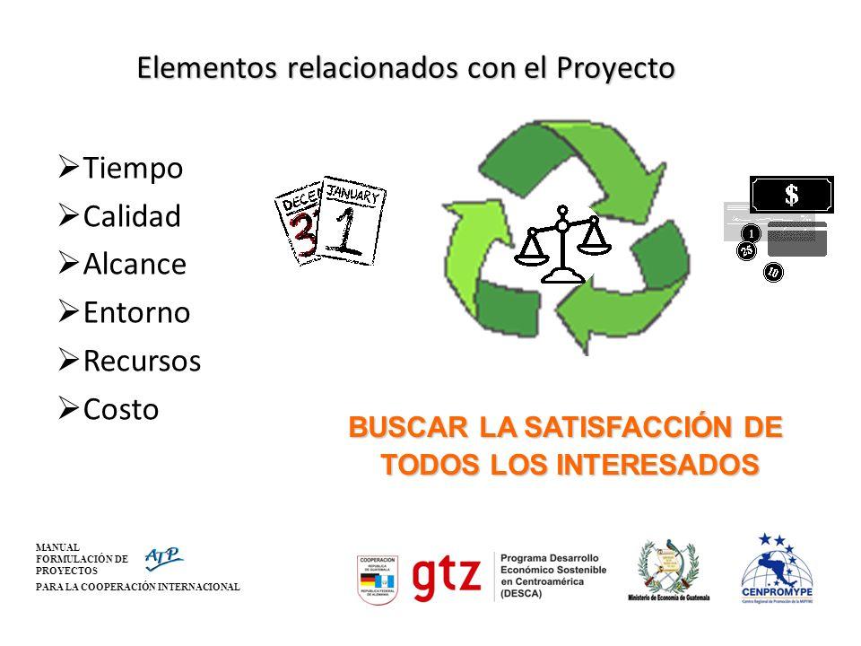 MANUAL FORMULACIÓN DE PROYECTOS PARA LA COOPERACIÓN INTERNACIONAL Origen del Proyecto