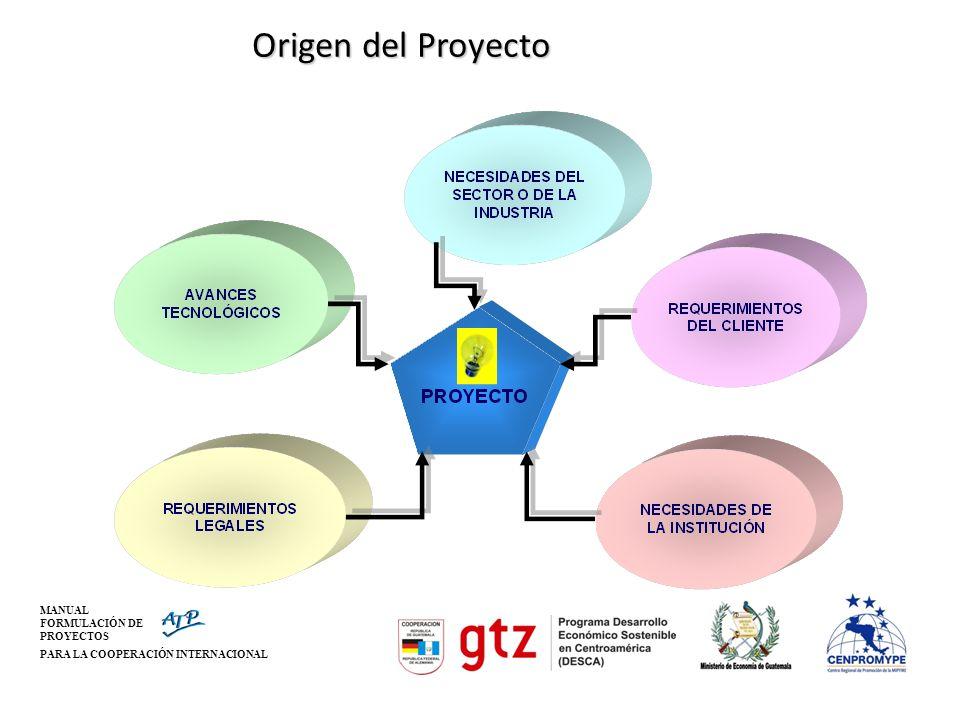 MANUAL FORMULACIÓN DE PROYECTOS PARA LA COOPERACIÓN INTERNACIONAL Etapas de los Proyectos 1.Definición de objetivos 2.Análisis de Mercado 3.Análisis Técnico 4.Análisis Administrativo 5.Análisis Legal 6.Estudio de impacto ambiental 7.Análisis Financiero 8.Decisión sobre el proyecto