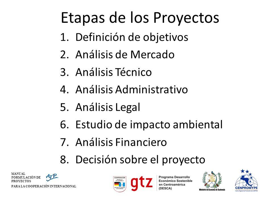 MANUAL FORMULACIÓN DE PROYECTOS PARA LA COOPERACIÓN INTERNACIONAL Etapas de los Proyectos EVALUACIÓN DE PROYECTOS DEFINICIÓN DE OBJETIVOS ANÁLISIS MERCADO ANÁLISIS TÉCNICO ANÁLISIS AMBIENTAL EVALUACIÓN FINANCIERA RETROALIMENTACIÓN RESUMEN Y CONCLUSIONES DECISIÓN SOBRE EL PROYECTO
