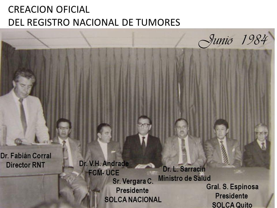 Junio 1984 CREACION OFICIAL DEL REGISTRO NACIONAL DE TUMORES Dr. Fabián Corral Director RNT Dr. V.H. Andrade FCM- UCE Dr. L. Sarracín Ministro de Salu