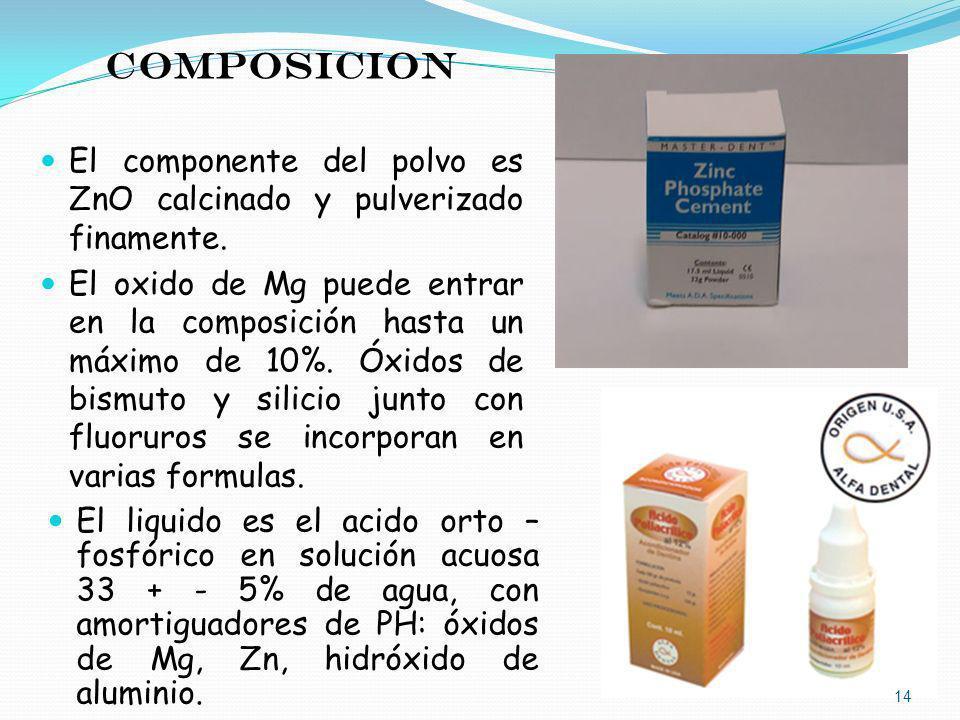 COMPOSICION El componente del polvo es ZnO calcinado y pulverizado finamente. El oxido de Mg puede entrar en la composición hasta un máximo de 10%. Óx