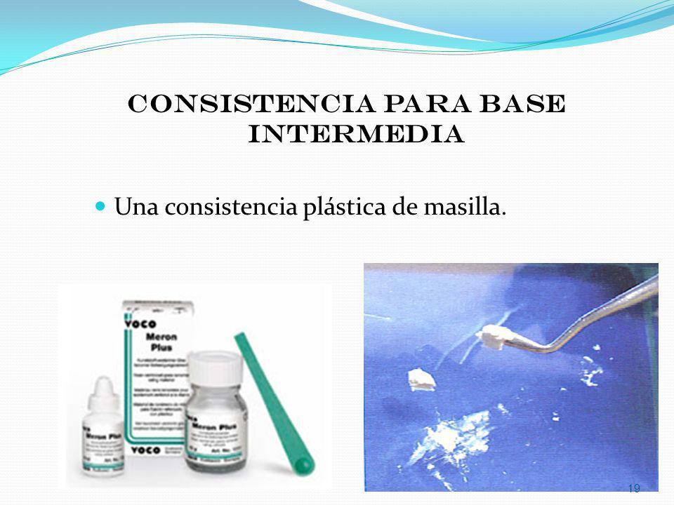 CONSISTENCIA PARA BASE INTERMEDIA Una consistencia plástica de masilla. 19