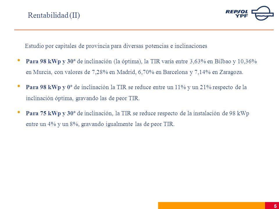 5 Rentabilidad (II) Estudio por capitales de provincia para diversas potencias e inclinaciones Para 98 kWp y 30º de inclinación (la óptima), la TIR va