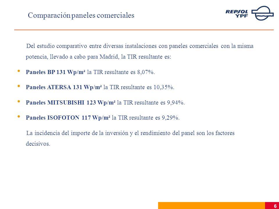 6 Comparación paneles comerciales Del estudio comparativo entre diversas instalaciones con paneles comerciales con la misma potencia, llevado a cabo para Madrid, la TIR resultante es: Paneles BP 131 Wp/m² la TIR resultante es 8,07%.