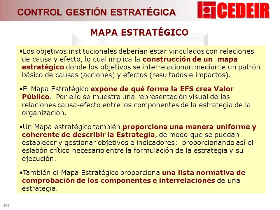 MAPA ESTRATÉGICO Los objetivos institucionales deberían estar vinculados con relaciones de causa y efecto, lo cual implica la construcción de un mapa
