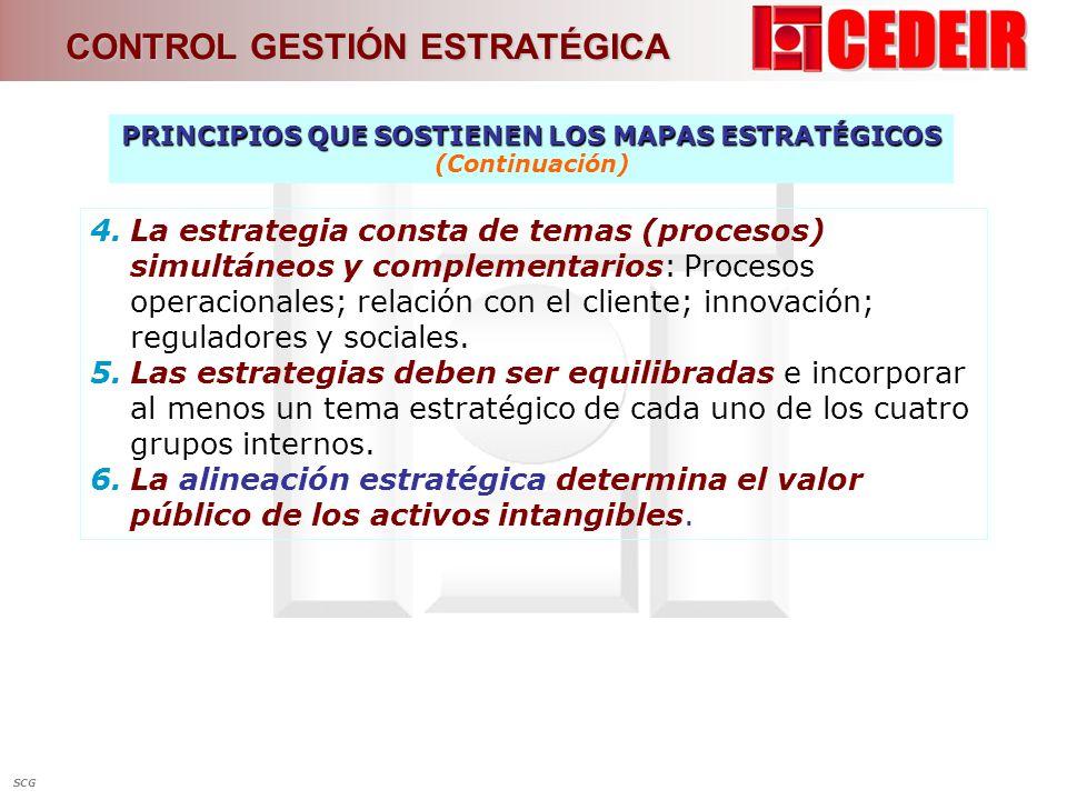 PRINCIPIOS QUE SOSTIENEN LOS MAPAS ESTRATÉGICOS PRINCIPIOS QUE SOSTIENEN LOS MAPAS ESTRATÉGICOS (Continuación) 4.La estrategia consta de temas (proces
