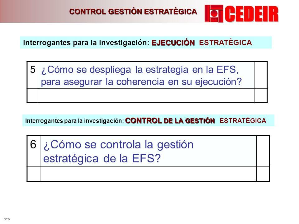 CONTROL GESTIÓN ESTRATÉGICA 5¿Cómo se despliega la estrategia en la EFS, para asegurar la coherencia en su ejecución? EJECUCIÓN Interrogantes para la