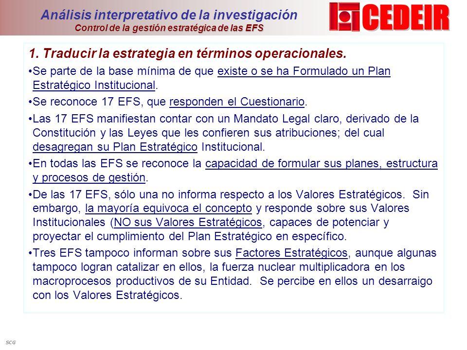 Control de la gestión estratégica de las EFS Análisis interpretativo de la investigación Control de la gestión estratégica de las EFS 1. Traducir la e