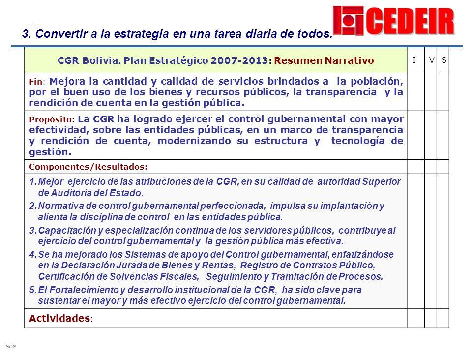 CGR Bolivia. Plan Estratégico 2007-2013: Resumen Narrativo IVS Fin: Mejora la cantidad y calidad de servicios brindados a la población, por el buen us
