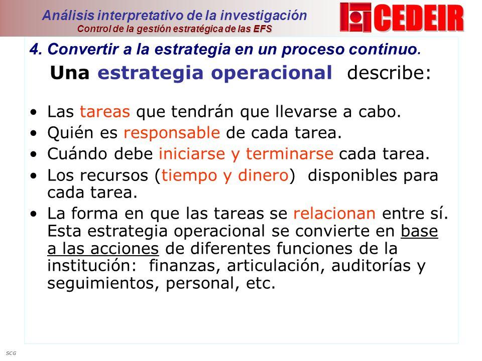 Control de la gestión estratégica de las EFS Análisis interpretativo de la investigación Control de la gestión estratégica de las EFS 4. Convertir a l