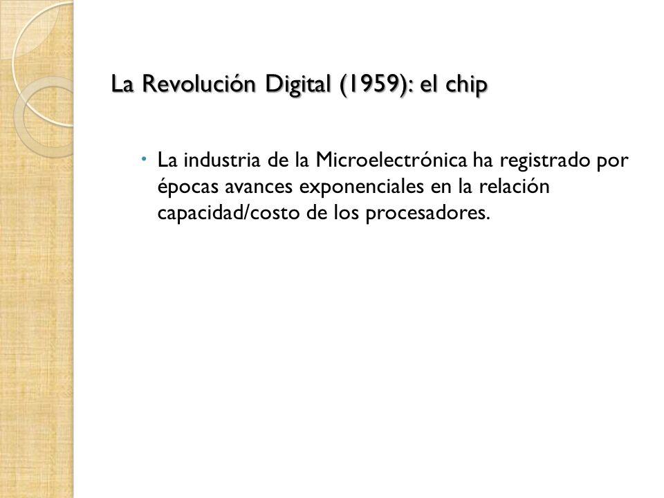 La industria de la Microelectrónica ha registrado por épocas avances exponenciales en la relación capacidad/costo de los procesadores.