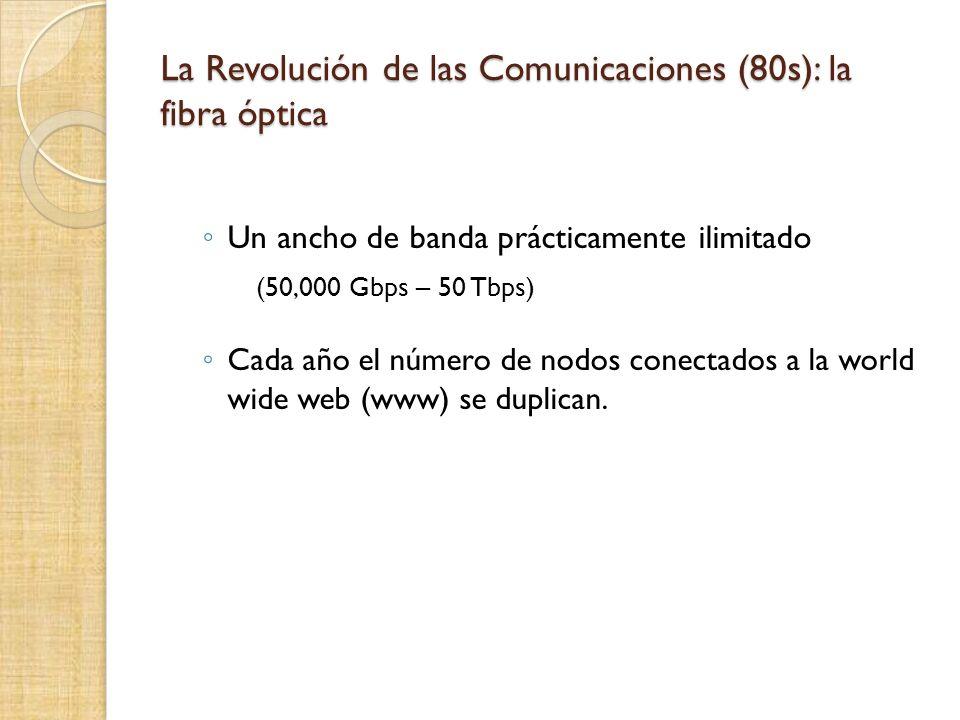 La Revolución de las Comunicaciones (80s): la fibra óptica Un ancho de banda prácticamente ilimitado (50,000 Gbps – 50 Tbps) Cada año el número de nodos conectados a la world wide web (www) se duplican.