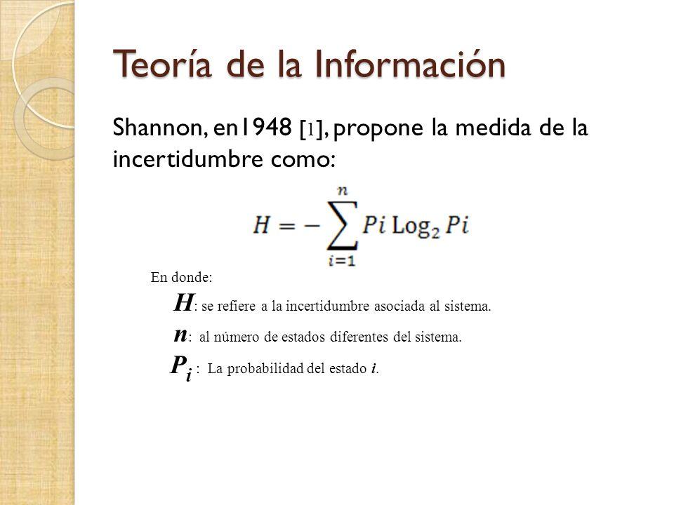 Teoría de la Información Shannon, en1948 [ 1 ], propone la medida de la incertidumbre como: En donde: H : se refiere a la incertidumbre asociada al si