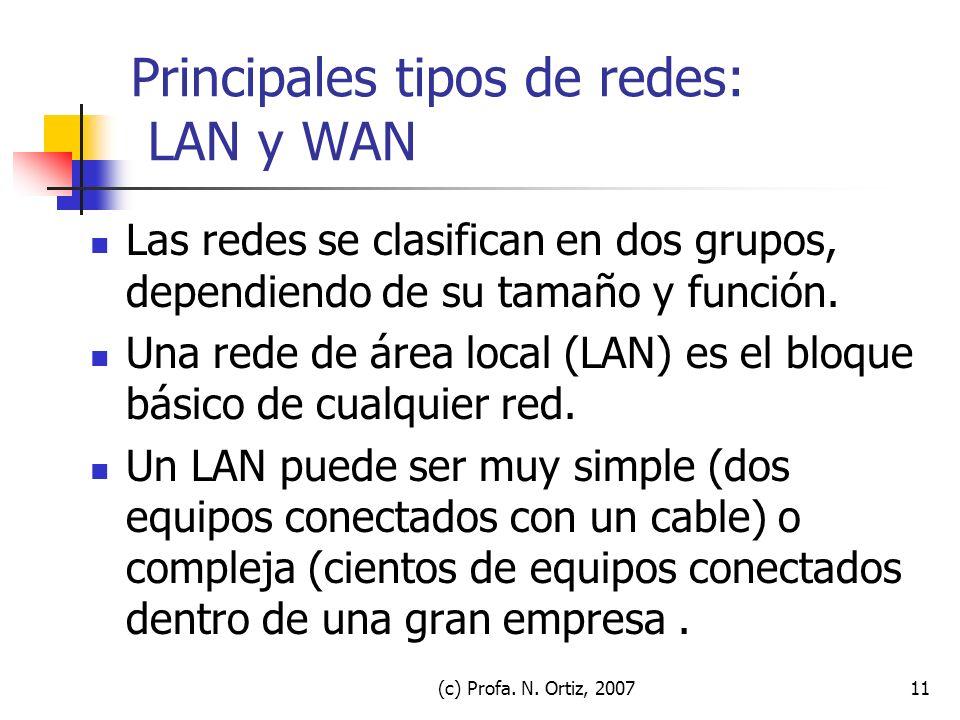 (c) Profa. N. Ortiz, 200711 Principales tipos de redes: LAN y WAN Las redes se clasifican en dos grupos, dependiendo de su tamaño y función. Una rede
