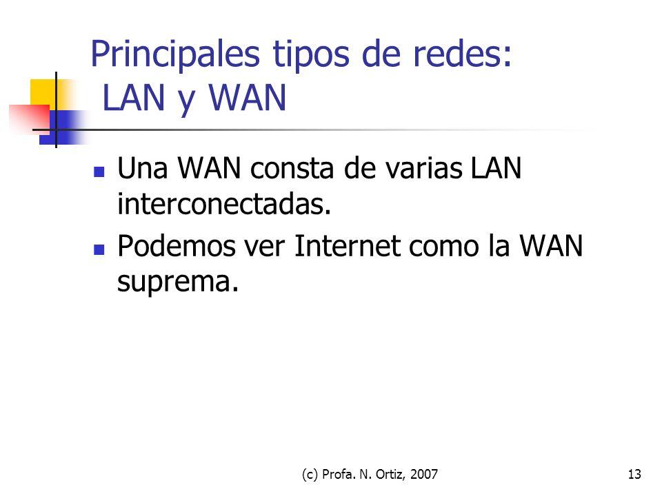 (c) Profa. N. Ortiz, 200713 Principales tipos de redes: LAN y WAN Una WAN consta de varias LAN interconectadas. Podemos ver Internet como la WAN supre
