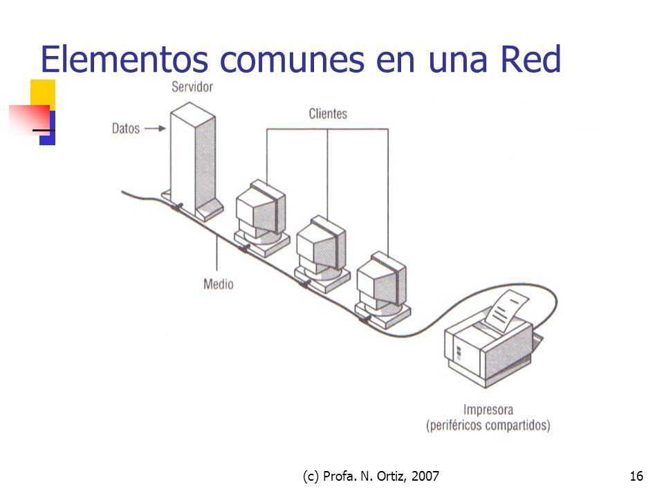 (c) Profa. N. Ortiz, 200716 Elementos comunes en una Red