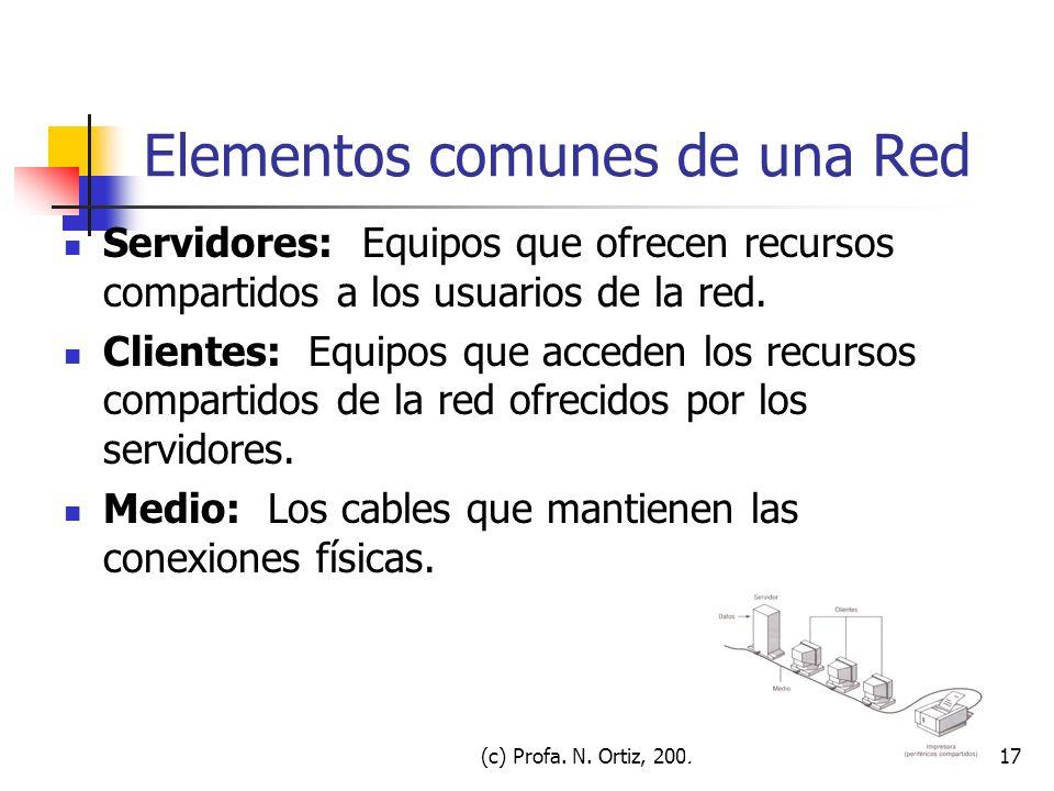(c) Profa. N. Ortiz, 200717 Elementos comunes de una Red Servidores: Equipos que ofrecen recursos compartidos a los usuarios de la red. Clientes: Equi