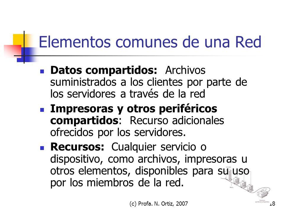 (c) Profa. N. Ortiz, 200718 Elementos comunes de una Red Datos compartidos: Archivos suministrados a los clientes por parte de los servidores a través