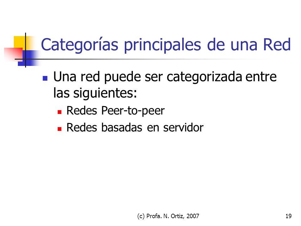 (c) Profa. N. Ortiz, 200719 Categorías principales de una Red Una red puede ser categorizada entre las siguientes: Redes Peer-to-peer Redes basadas en