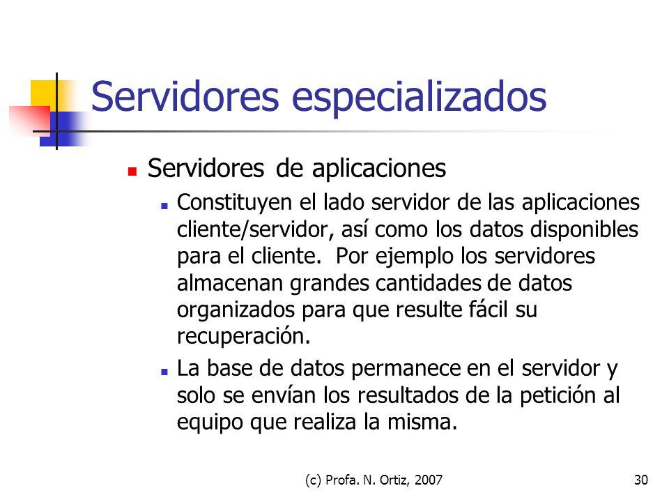 (c) Profa. N. Ortiz, 200730 Servidores especializados Servidores de aplicaciones Constituyen el lado servidor de las aplicaciones cliente/servidor, as