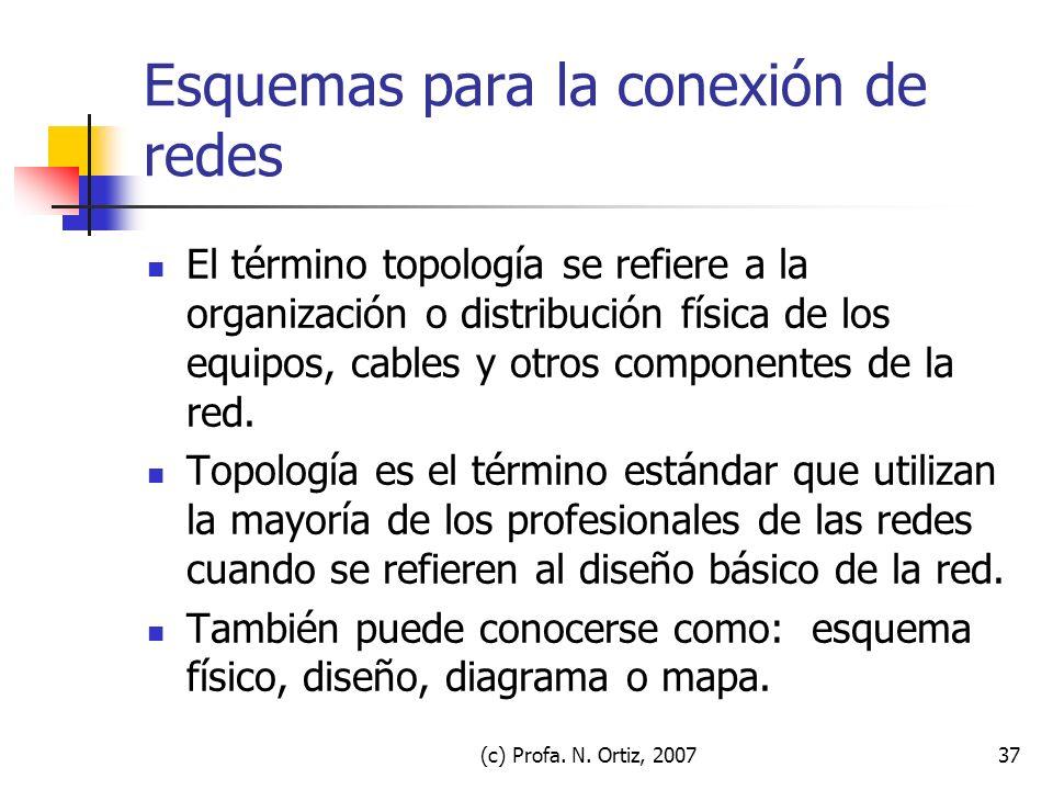 (c) Profa. N. Ortiz, 200737 Esquemas para la conexión de redes El término topología se refiere a la organización o distribución física de los equipos,