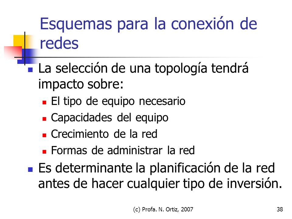 (c) Profa. N. Ortiz, 200738 Esquemas para la conexión de redes La selección de una topología tendrá impacto sobre: El tipo de equipo necesario Capacid