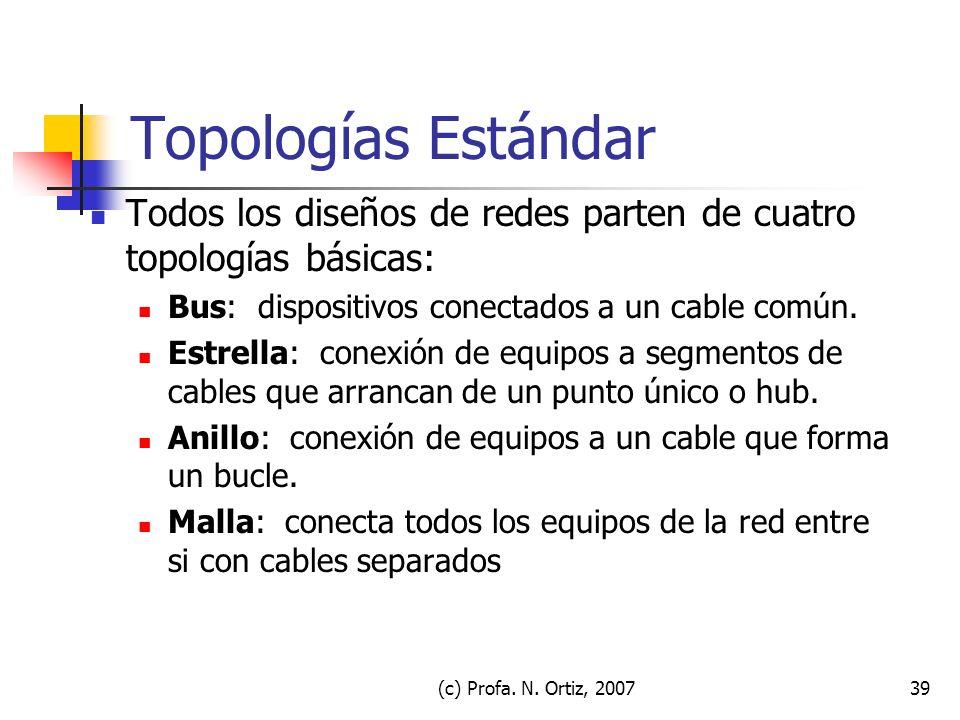 (c) Profa. N. Ortiz, 200739 Topologías Estándar Todos los diseños de redes parten de cuatro topologías básicas: Bus: dispositivos conectados a un cabl