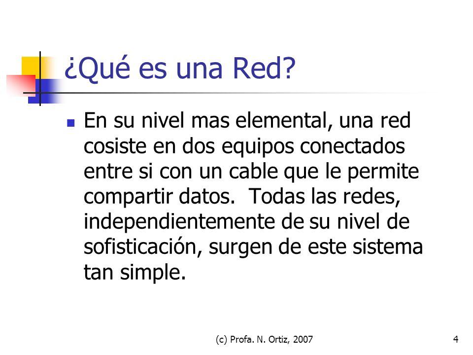 (c) Profa. N. Ortiz, 20074 ¿Qué es una Red? En su nivel mas elemental, una red cosiste en dos equipos conectados entre si con un cable que le permite