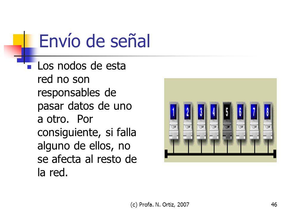 (c) Profa. N. Ortiz, 200746 Envío de señal Los nodos de esta red no son responsables de pasar datos de uno a otro. Por consiguiente, si falla alguno d