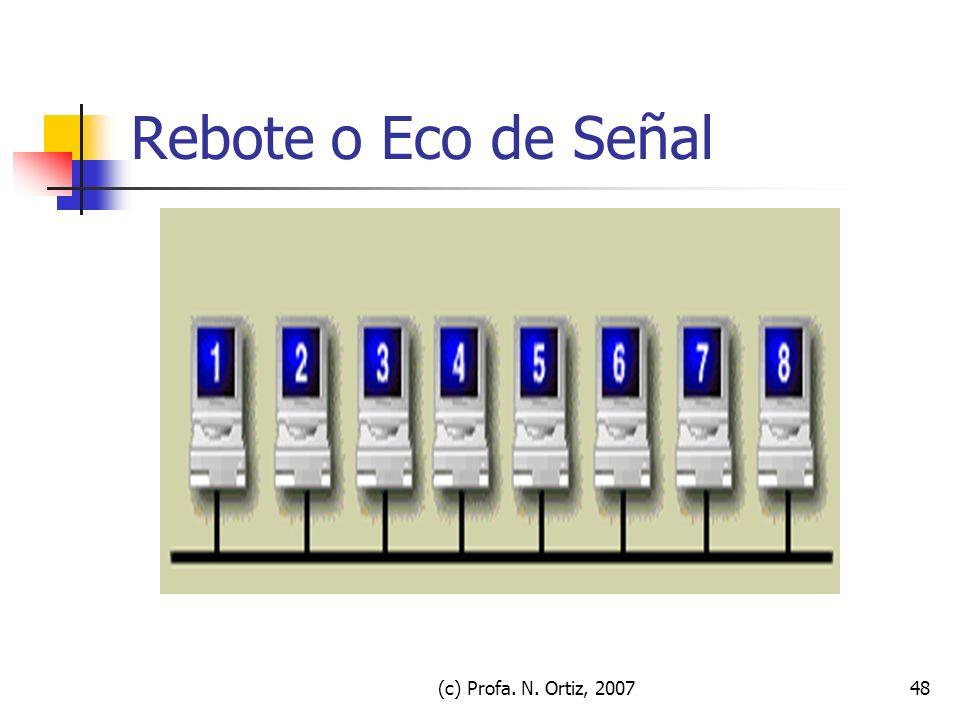 (c) Profa. N. Ortiz, 200748 Rebote o Eco de Señal