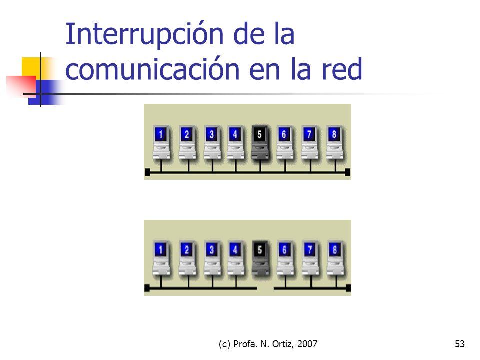 (c) Profa. N. Ortiz, 200753 Interrupción de la comunicación en la red