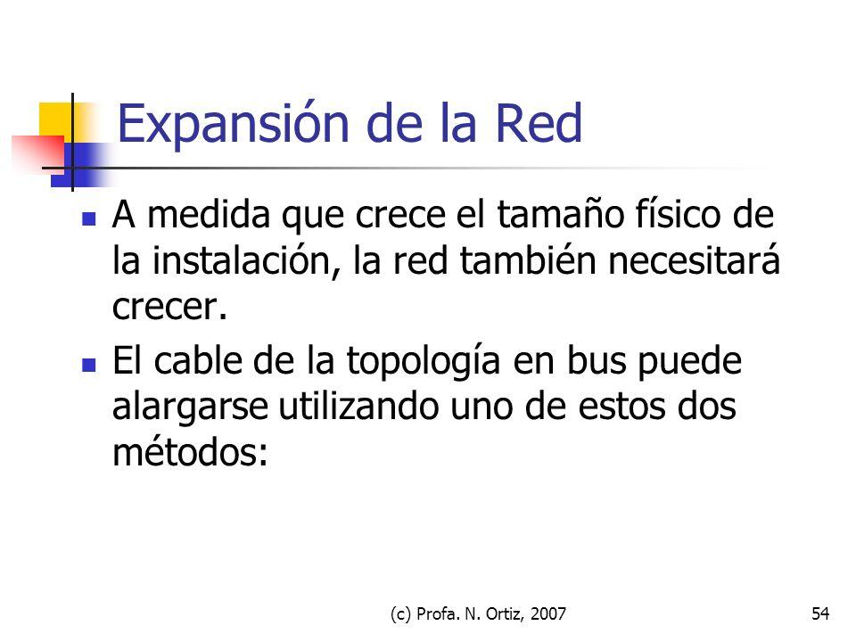 (c) Profa. N. Ortiz, 200754 Expansión de la Red A medida que crece el tamaño físico de la instalación, la red también necesitará crecer. El cable de l